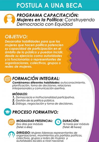 Programa de capacitación mujeres en la política: Construyendo democracia con equidad